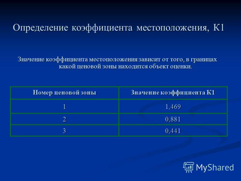 Определение коэффициента местоположения, К1 Значение коэффициента местоположения зависит от того, в границах какой ценовой зоны находится объект оценки. Номер ценовой зоны Значение коэффициента К1 11,469 20,881 30,441