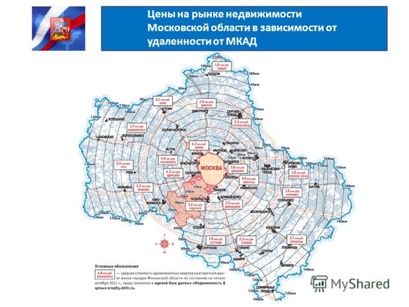Цены на рынке недвижимости Московской области в зависимости от удаленности от МКАД