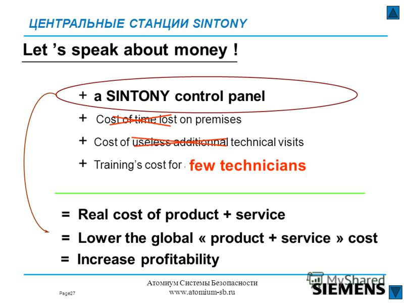 Page: ЦЕНТРАЛЬНЫЕ СТАНЦИИ SINTONY 27 Атомиум Системы Безопасности www.atomium-sb.ru Let s speak about money ! + Price for an alarm panel + Cost of time lost on premises + Cost of useless additionnal technical visits + Trainings cost for all technicia