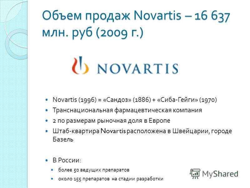 Объем продаж Novartis – 16 637 млн. руб (2009 г.) Novartis (1996) = « Сандоз » (1886) + « Сиба - Гейги » (1970) Транснациональная фармацевтическая компания 2 по размерам рыночная доля в Европе Штаб - квартира Novartis расположена в Швейцарии, городе