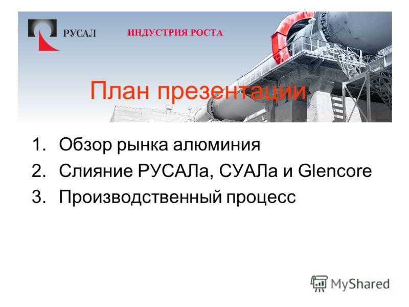 План презентации 1.Обзор рынка алюминия 2.Слияние РУСАЛа, СУАЛа и Glencore 3.Производственный процесс