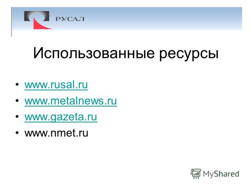 Использованные ресурсы www.rusal.ru www.metalnews.ru www.gazeta.ru www.nmet.ru