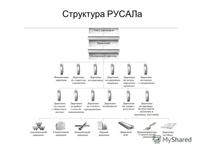 Структура РУСАЛа