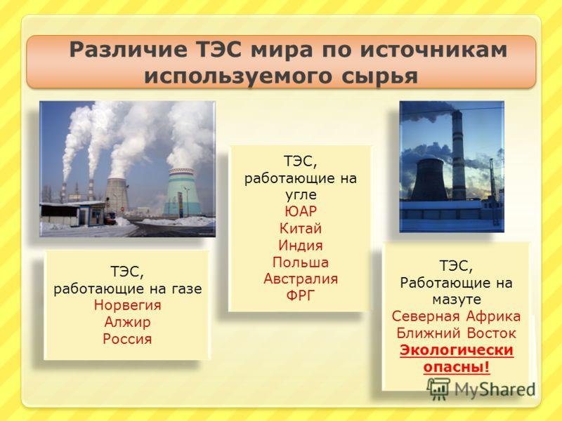 Различие ТЭС мира по источникам используемого сырья ТЭС, работающие на угле ЮАР Китай Индия Польша Австралия ФРГ ТЭС, работающие на угле ЮАР Китай Индия Польша Австралия ФРГ ТЭС, работающие на газе Норвегия Алжир Россия ТЭС, работающие на газе Норвег