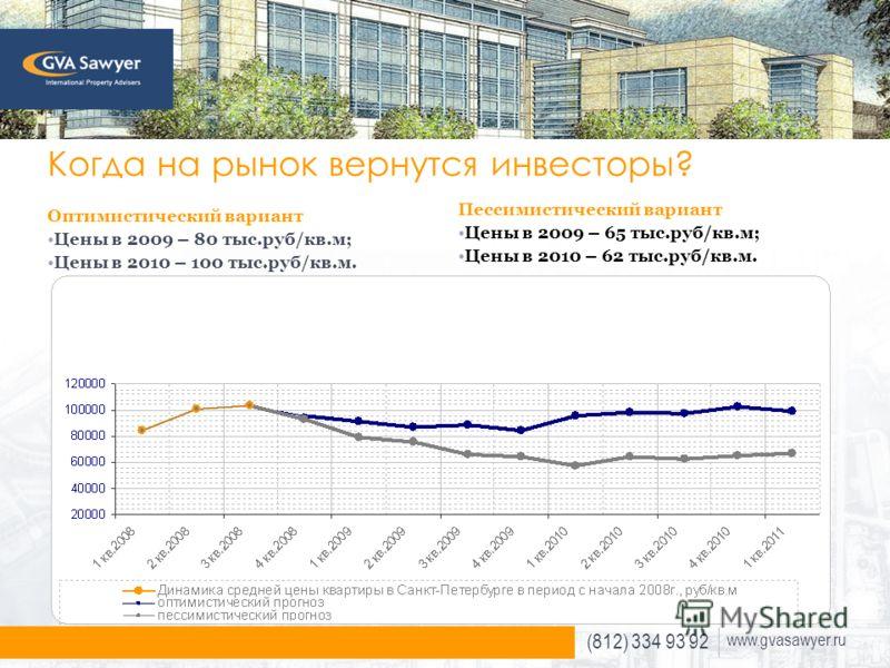 (812) 334 93 92 www.gvasawyer.ru Когда на рынок вернутся инвесторы? Оптимистический вариант Цены в 2009 – 80 тыс.руб/кв.м; Цены в 2010 – 100 тыс.руб/кв.м. Пессимистический вариант Цены в 2009 – 65 тыс.руб/кв.м; Цены в 2010 – 62 тыс.руб/кв.м.