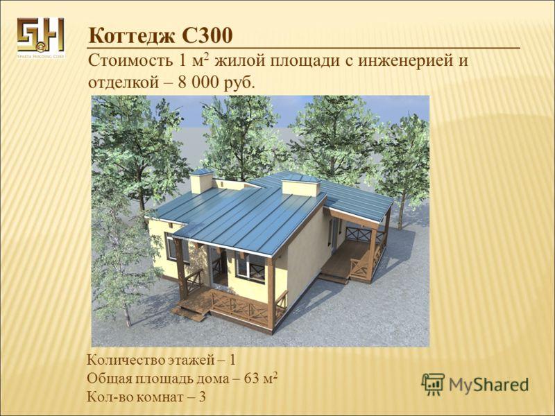 Коттедж С300 Стоимость 1 м 2 жилой площади с инженерией и отделкой – 8 000 руб. Количество этажей – 1 Общая площадь дома – 63 м 2 Кол-во комнат – 3