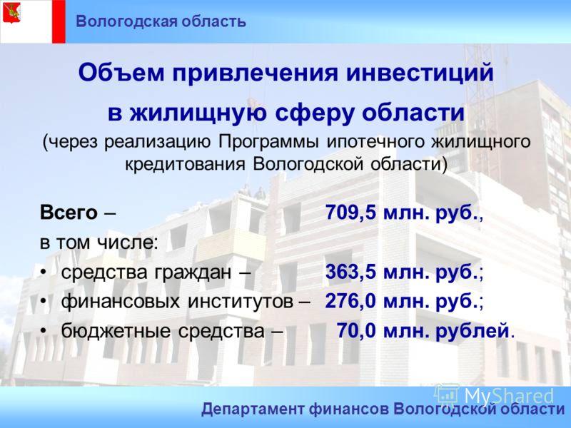 Объем привлечения инвестиций в жилищную сферу области (через реализацию Программы ипотечного жилищного кредитования Вологодской области) Всего – 709,5 млн. руб., в том числе: средства граждан – 363,5 млн. руб.; финансовых институтов – 276,0 млн. руб.