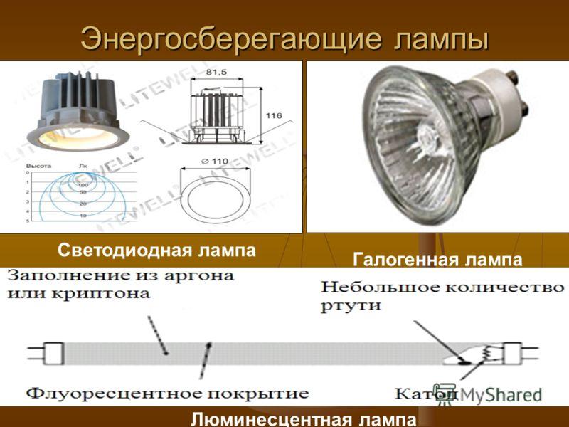 Энергосберегающие лампы Светодиодная лампа Галогенная лампа Люминесцентная лампа