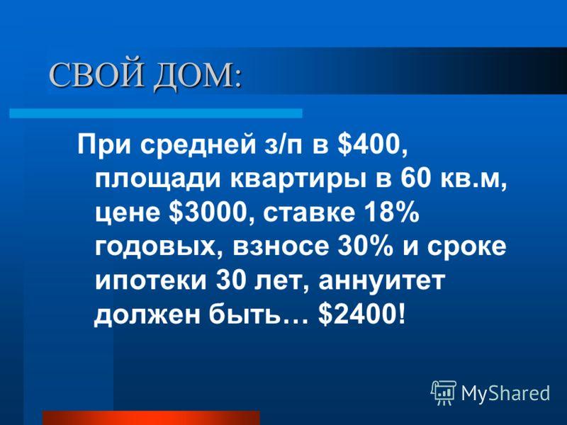 СВОЙ ДОМ: При средней з/п в $400, площади квартиры в 60 кв.м, цене $3000, ставке 18% годовых, взносе 30% и сроке ипотеки 30 лет, аннуитет должен быть… $2400!