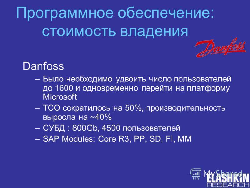 Программное обеспечение: стоимость владения Danfoss –Было необходимо удвоить число пользователей до 1600 и одновременно перейти на платформу Microsoft –TCO сократилось на 50%, производительность выросла на ~40% –СУБД : 800Gb, 4500 пользователей –SAP