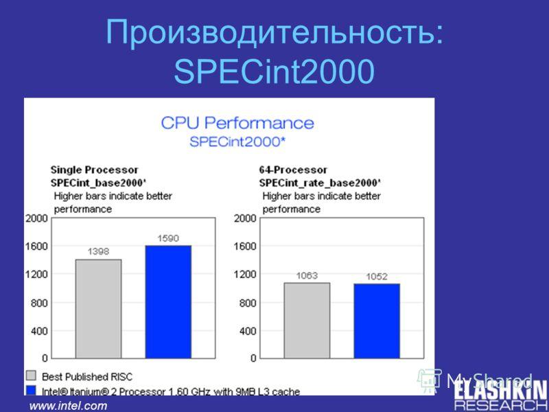 Производительность: SPECint2000 www.intel.com