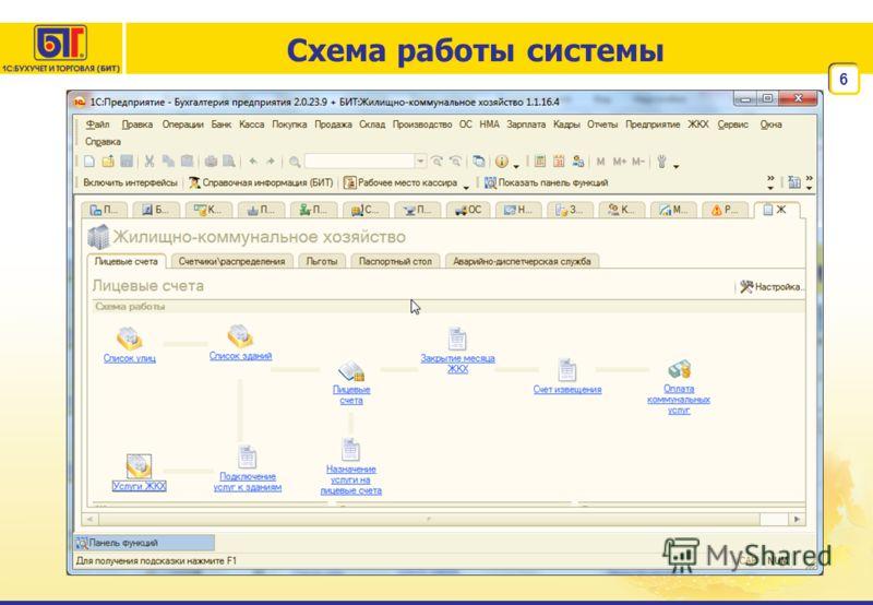 6 Схема работы системы