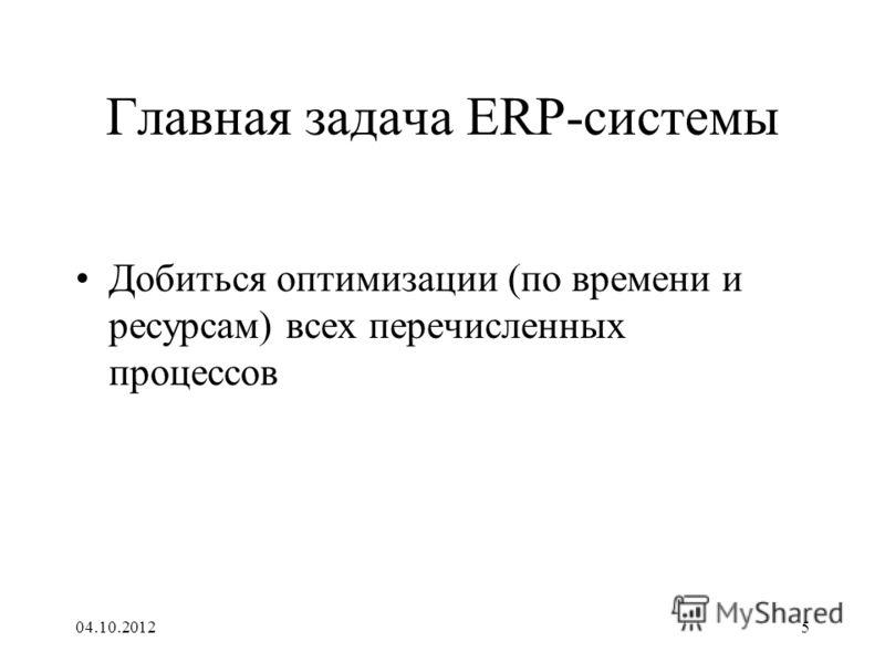17.08.20125 Главная задача ERP-системы Добиться оптимизации (по времени и ресурсам) всех перечисленных процессов