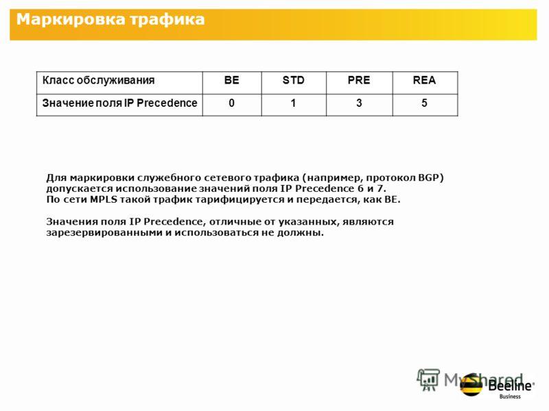 7 Профили портов Тип порта Профиль Порта CAR для трафика Класса обслуживания, не более REA Остаток от пропускной способности порта IP VPN после выделения CAR для трафика REA PRESTDBE Multimedia High Profile 1 (80:60:30:10)80%60%30%10% Profile 2 (80:4