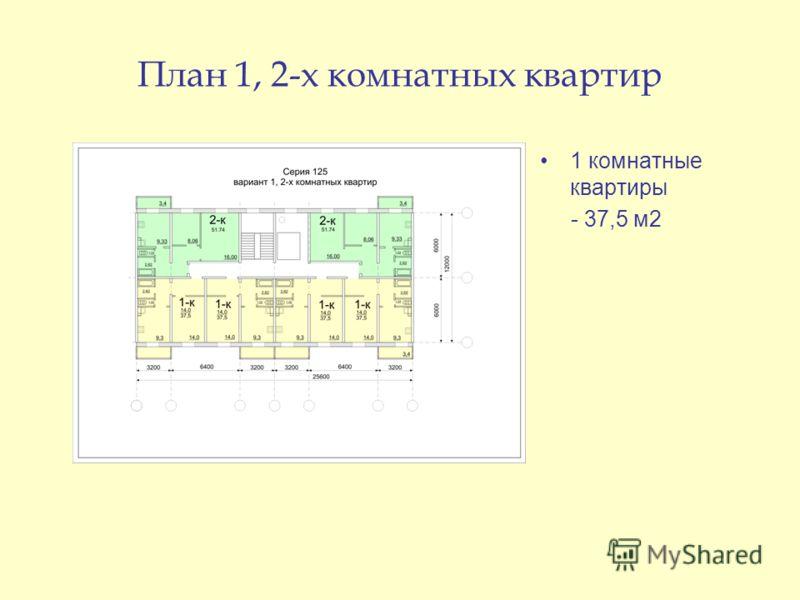 План 1, 2-х комнатных квартир 1 комнатные квартиры - 37,5 м2