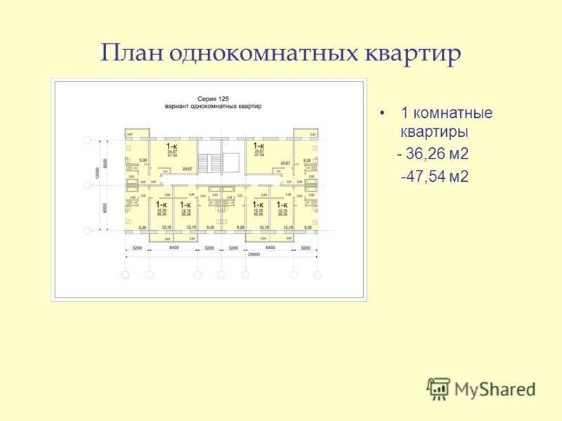 План однокомнатных квартир 1 комнатные квартиры - 36,26 м2 -47,54 м2