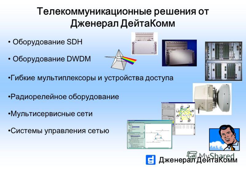 Дженерал ДейтаКомм Телекоммуникационные решения от Дженерал ДейтаКомм Оборудование SDH Оборудование DWDM Гибкие мультиплексоры и устройства доступа Радиорелейное оборудование Мультисервисные сети Системы управления сетью