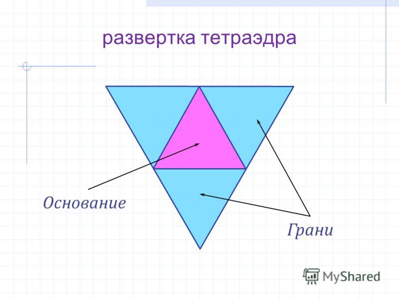 развертка тетраэдра Грани Основание