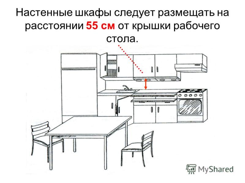 Настенные шкафы следует размещать на расстоянии 55 см от крышки рабочего стола.
