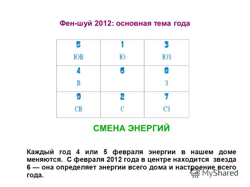Фен-шуй 2012: основная тема года СМЕНА ЭНЕРГИЙ Каждый год 4 или 5 февраля энергии в нашем доме меняются. С февраля 2012 года в центре находится звезда 6 она определяет энергии всего дома и настроение всего года.