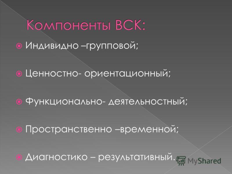 Индивидно –групповой; Ценностно- ориентационный; Функционально- деятельностный; Пространственно –временной; Диагностико – результативный.