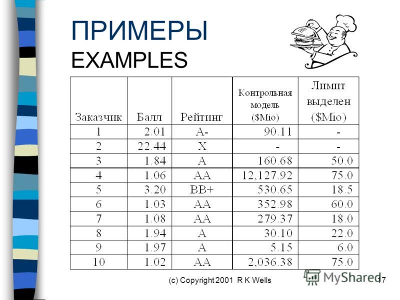 (c) Copyright 2001 R K Wells17 ПРИМЕРЫ EXAMPLES