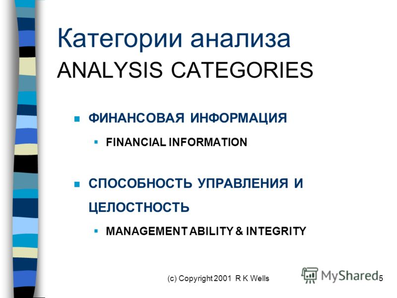 (c) Copyright 2001 R K Wells5 Категории анализа ANALYSIS CATEGORIES n ФИНАНСОВАЯ ИНФОРМАЦИЯ FINANCIAL INFORMATION n СПОСОБНОСТЬ УПРАВЛЕНИЯ И ЦЕЛОСТНОСТЬ MANAGEMENT ABILITY & INTEGRITY