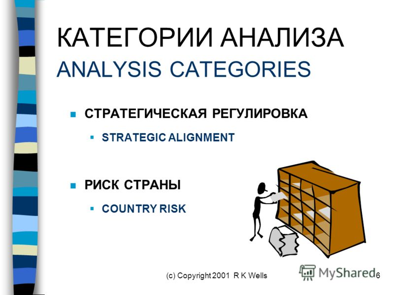 (c) Copyright 2001 R K Wells6 КАТЕГОРИИ АНАЛИЗА ANALYSIS CATEGORIES n СТРАТЕГИЧЕСКАЯ РЕГУЛИРОВКА STRATEGIC ALIGNMENT РИСК СТРАНЫ COUNTRY RISK