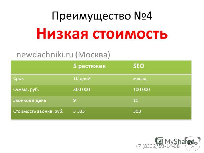 Преимущество 4 Низкая стоимость newdachniki.ru (Москва) +7 (8332) 63-14-08