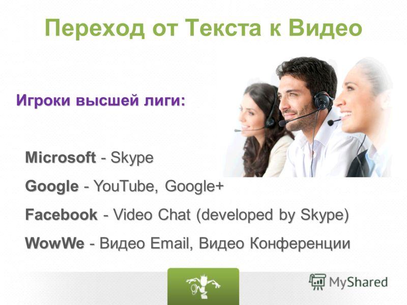 Переход от Текста к Видео Игроки высшей лиги: Microsoft - Skype Microsoft - Skype Google - YouTube, Google+ Google - YouTube, Google+ Facebook - Video Chat (developed by Skype) Facebook - Video Chat (developed by Skype) WowWe - Видео Email, Видео Кон