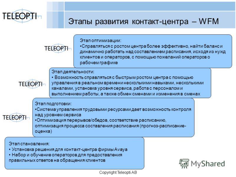 Copyright Teleopti AB Этапы развития контакт-центра – WFM Этап становления: Установка решения для контакт-центра фирмы Avaya Набор и обучение операторов для предоставления правильных ответов на обращения клиентов Этап подготовки: Система управления т