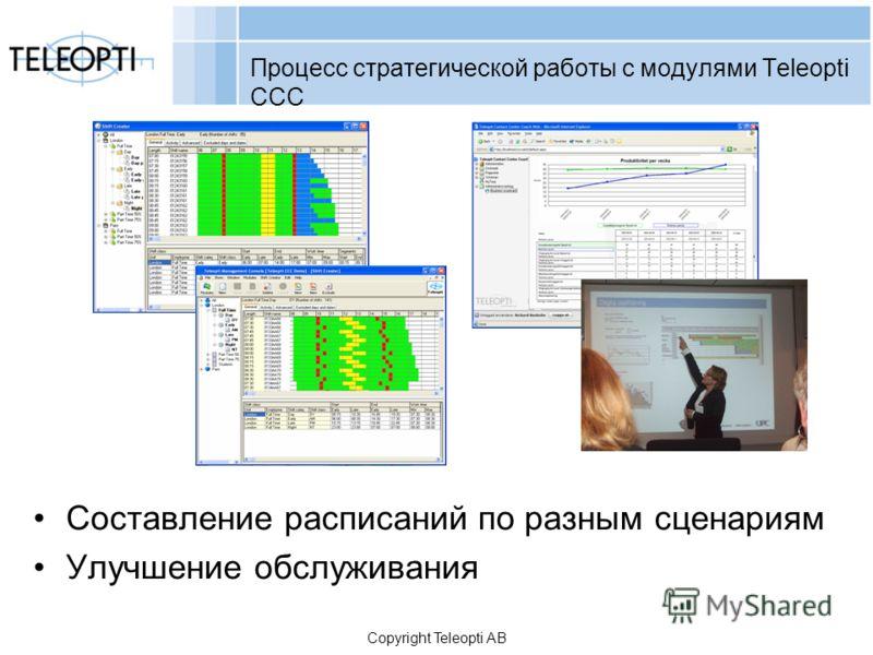 Copyright Teleopti AB Процесс стратегической работы с модулями Teleopti CCC Составление расписаний по разным сценариям Улучшение обслуживания