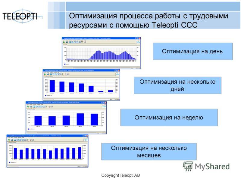 Copyright Teleopti AB Оптимизация процесса работы с трудовыми ресурсами с помощью Teleopti CCC Оптимизация на несколько месяцев Оптимизация на неделю Оптимизация на несколько дней Оптимизация на день