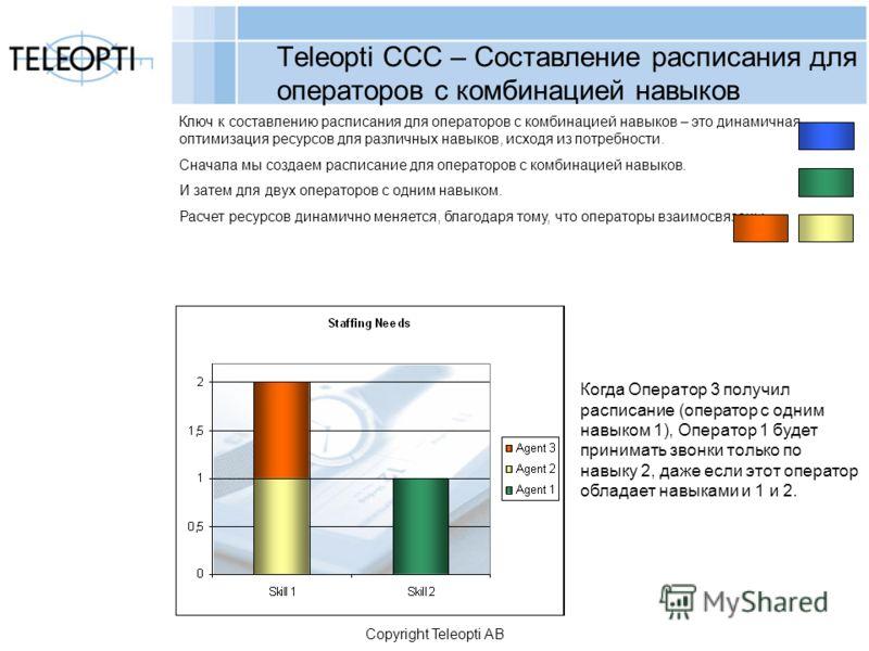 Copyright Teleopti AB Teleopti CCC – Составление расписания для операторов с комбинацией навыков Ключ к составлению расписания для операторов с комбинацией навыков – это динамичная оптимизация ресурсов для различных навыков, исходя из потребности. Сн