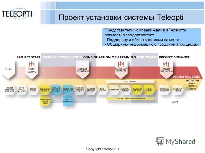 Copyright Teleopti AB Проект установки системы Teleopti Представители компаний Авайа и Телеопти совместно предоставляют: - Поддержку и обмен знаниями на месте - Обширную информацию о продукте и процессах