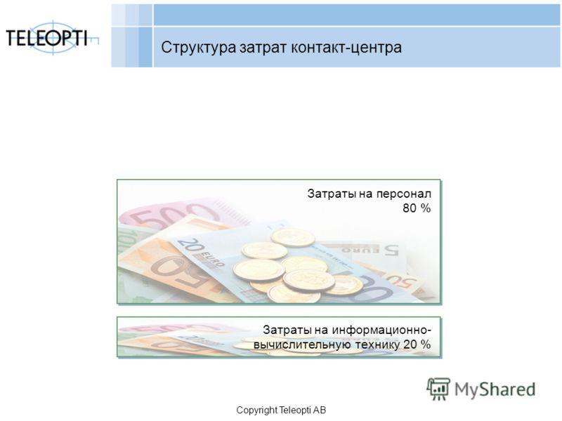 Copyright Teleopti AB Структура затрат контакт-центра Затраты на информационно- вычислительную технику 20 % Затраты на персонал 80 %