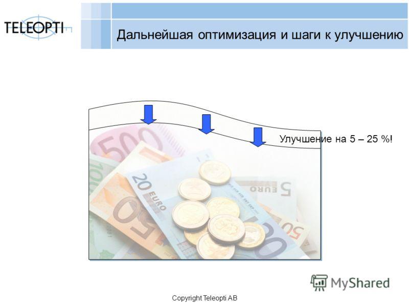Copyright Teleopti AB Дальнейшая оптимизация и шаги к улучшению IT costs etc. 20 % Revenues! Улучшение на 5 – 25 %!