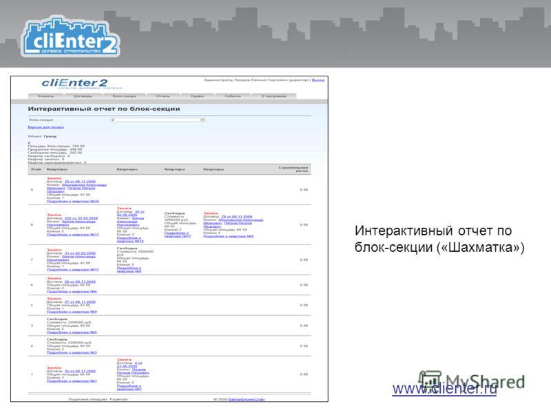 Интерактивный отчет по блок-секции («Шахматка») www.clienter.ru