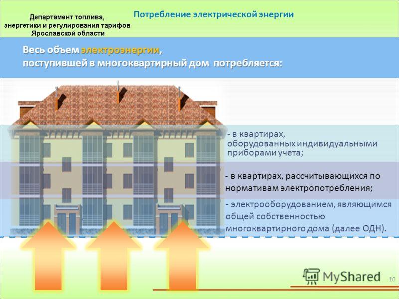 - в квартирах, оборудованных индивидуальными приборами учета; - в квартирах, рассчитывающихся по нормативам электропотребления; - электрооборудованием, являющимся общей собственностью многоквартирного дома (далее ОДН). Весь объем электроэнергии, пост