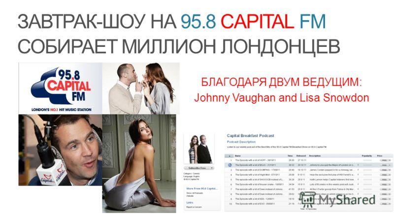 ЗАВТРАК-ШОУ НА 95.8 CAPITAL FM СОБИРАЕТ МИЛЛИОН ЛОНДОНЦЕВ БЛАГОДАРЯ ДВУМ ВЕДУЩИМ: Johnny Vaughan and Lisa Snowdon