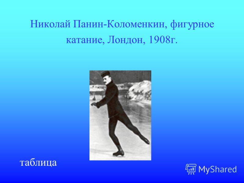 Назовите фамилию первого Олимпийского чемпиона из России и вид спорта, в котором он победил? ответ