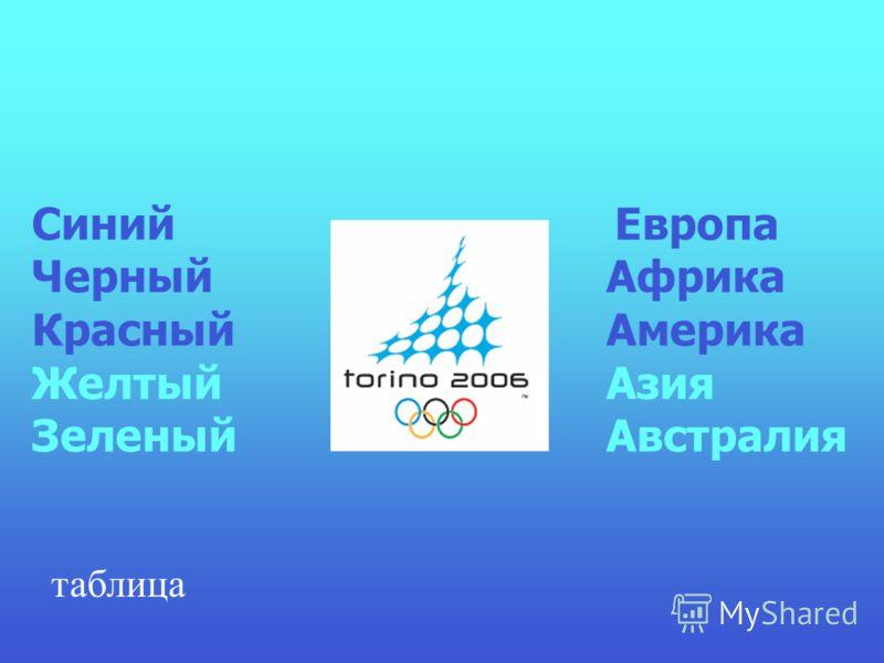 Назовите цвета пяти переплетенных колец - современного символа олимпийского движения (слева направо верхний ряд, затем нижний). ответ