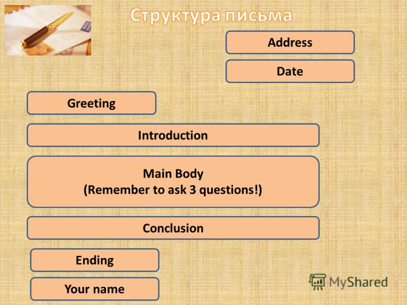 Address Date Greeting Introduction Main Body (Remember to ask 3 questions!) Conclusion Ending Your name