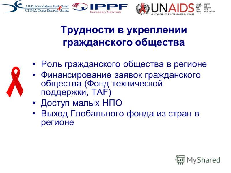 Трудности в укреплении гражданского общества Роль гражданского общества в регионе Финансирование заявок гражданского общества (Фонд технической поддержки, TAF) Доступ малых НПО Выход Глобального фонда из стран в регионе