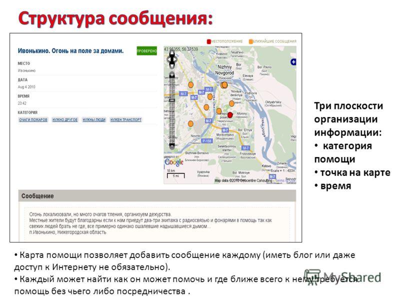 Карта помощи позволяет добавить сообщение каждому (иметь блог или даже доступ к Интернету не обязательно). Каждый может найти как он может помочь и где ближе всего к нему требуется помощь без чьего либо посредничества. Три плоскости организации инфор