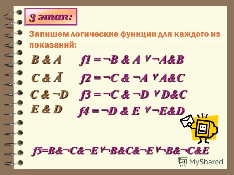 Запишем логические функции для каждого из показаний: 3 этап: f1 = ¬B & A ۷ ¬A&B f2 = ¬C & ¬A ۷ A&C f3 = ¬C & ¬D ۷ D&C f4 = ¬D & E ۷ ¬E&D f5=B&¬C&¬E۷¬B&C&¬E۷¬B&¬C&E B & A C & Ā C & ¬D E & D
