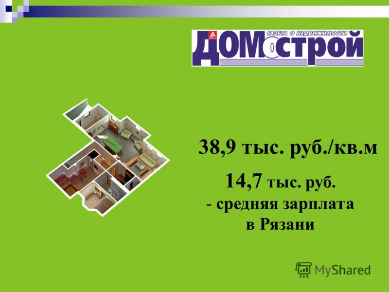 38,9 тыс. руб./кв.м 14,7 тыс. руб. - средняя зарплата в Рязани