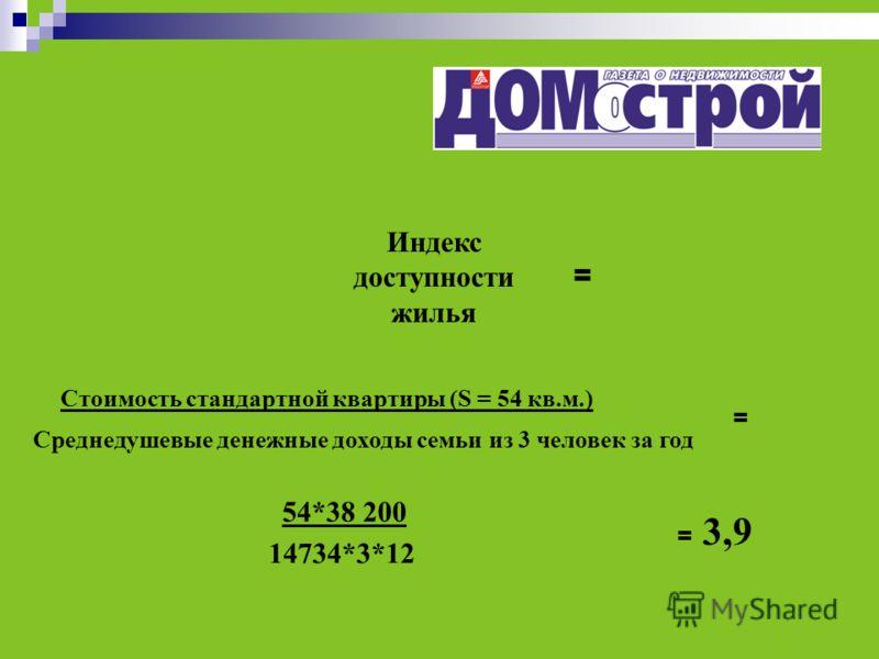 Индекс доступности жилья = Стоимость стандартной квартиры (S = 54 кв.м.) Среднедушевые денежные доходы семьи из 3 человек за год = 54*38 200 14734*3*12 = 3,9