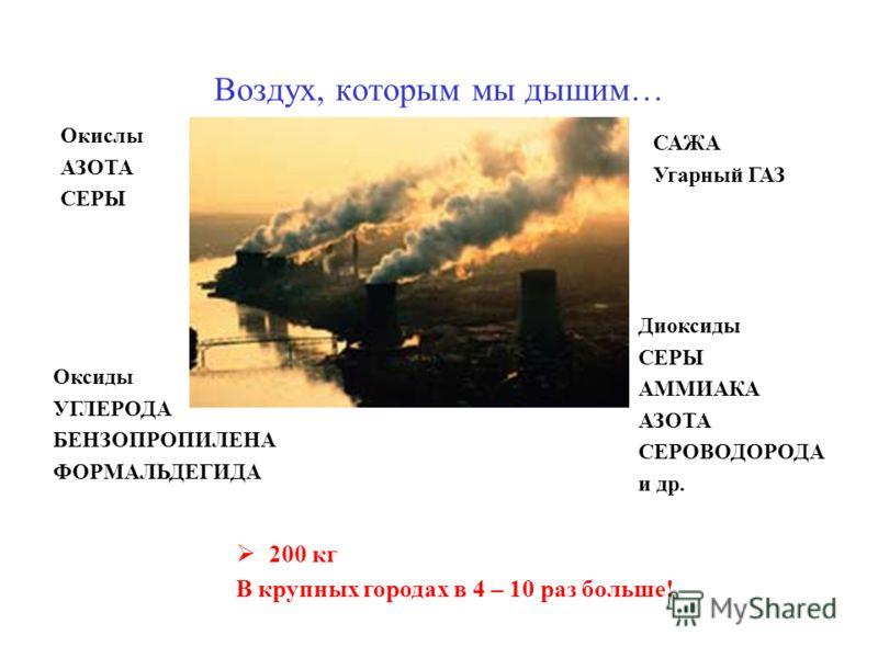 Воздух, которым мы дышим… Диоксиды СЕРЫ АММИАКА АЗОТА СЕРОВОДОРОДА и др. САЖА Угарный ГАЗ Окислы АЗОТА СЕРЫ Оксиды УГЛЕРОДА БЕНЗОПРОПИЛЕНА ФОРМАЛЬДЕГИДА 200 кг В крупных городах в 4 – 10 раз больше!