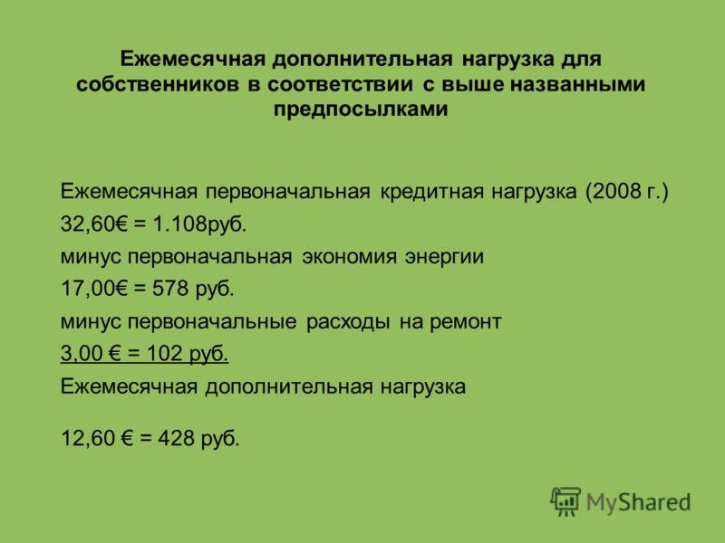 Ежемесячная дополнительная нагрузка для собственников в соответствии с выше названными предпосылками Ежемесячная первоначальная кредитная нагрузка (2008 г.) 32,60 = 1.108руб. минус первоначальная экономия энергии 17,00 = 578 руб. минус первоначальные